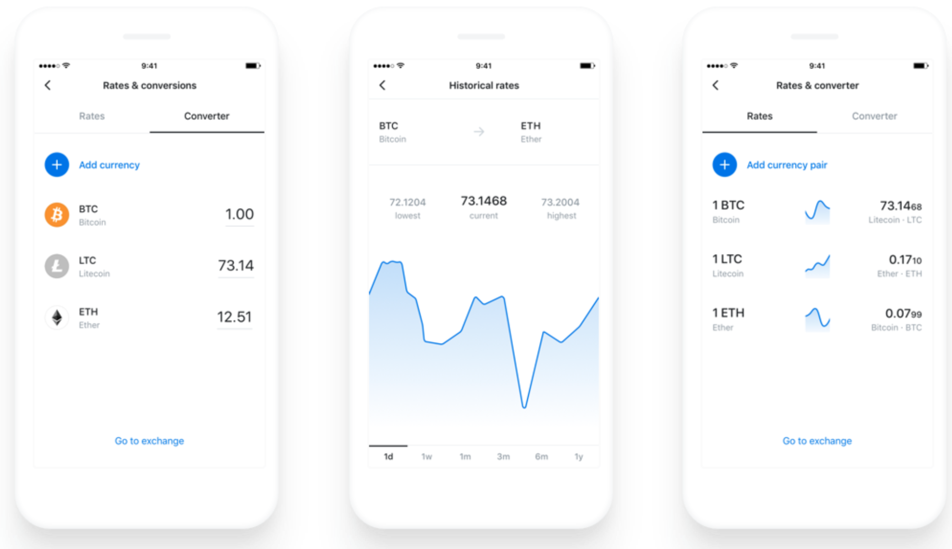 Revolut announces commission free trading service
