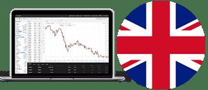 Best Day Trading Broker in UK 2018