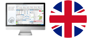 Best Trading Software in UK 2018