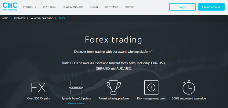 trading forex in canada