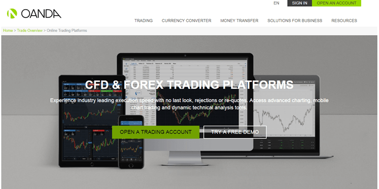 Best Trading Platforms & Brokers in Canada 2019 - Trade Stocks & Forex