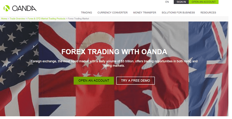 Forex Regulations in Canada