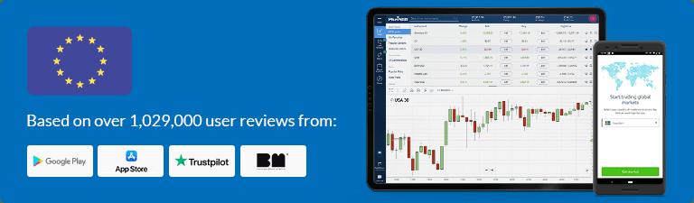 trading app for europe