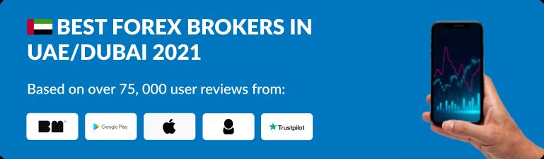 Best Forex Brokers in UAE/Dubai