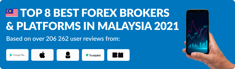 Forex Trading Platforms in Malaysia